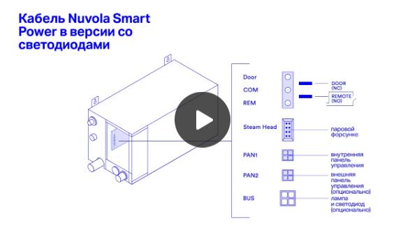 Nuvola Smart Power (long)   Effe Perfect Wellness   RU